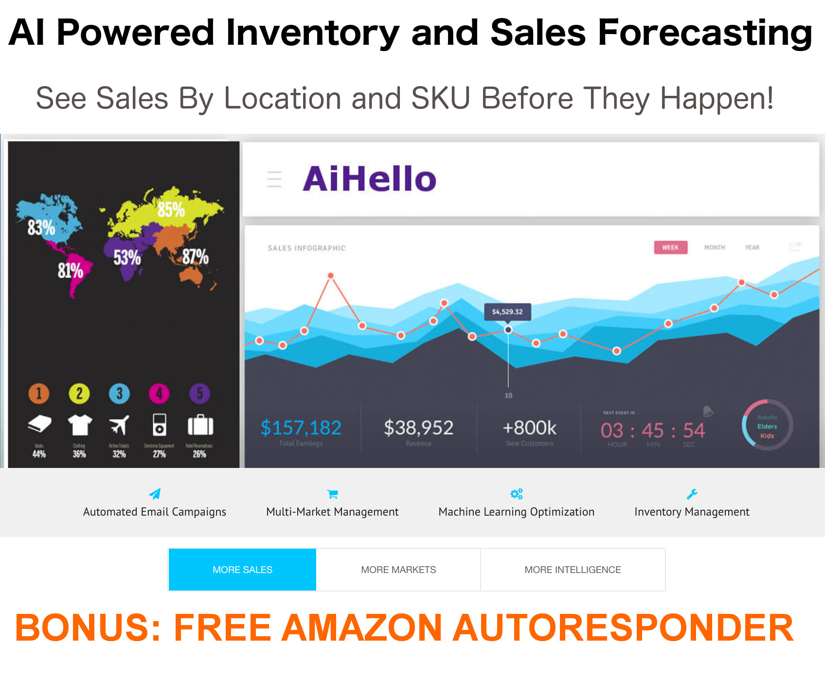 AiHello Amazon Seller Software for Inventory Management and Sales Forecasting,